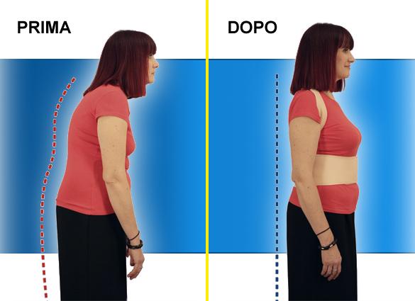 Active Posture Magnetic Plus